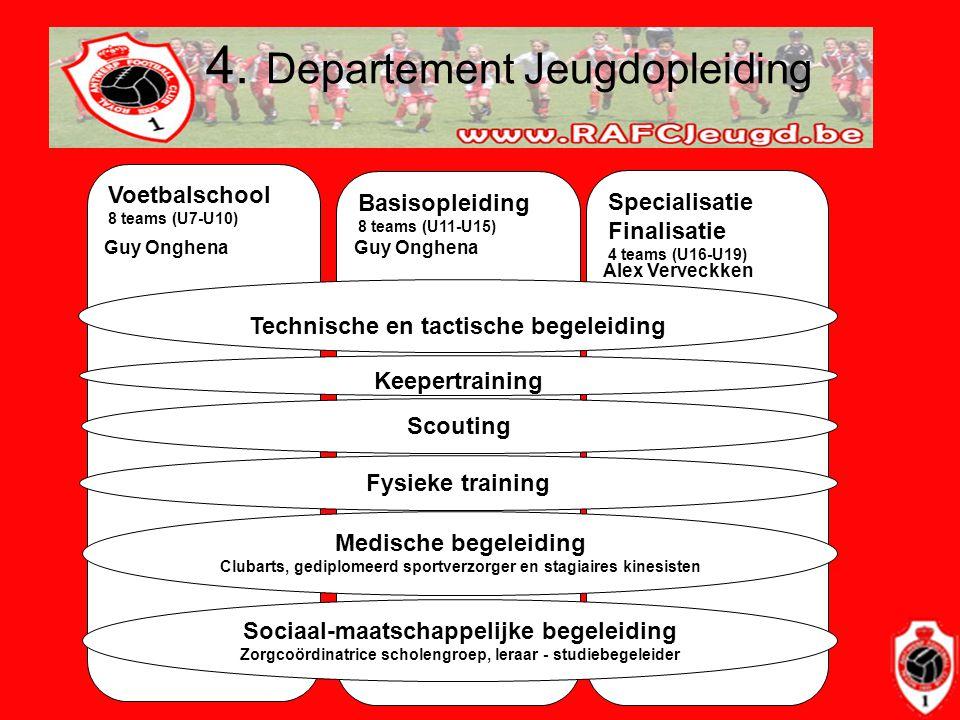 4. Departement Jeugdopleiding Voetbalschool 8 teams (U7-U10) Basisopleiding 8 teams (U11-U15) Specialisatie Finalisatie 4 teams (U16-U19) Technische e