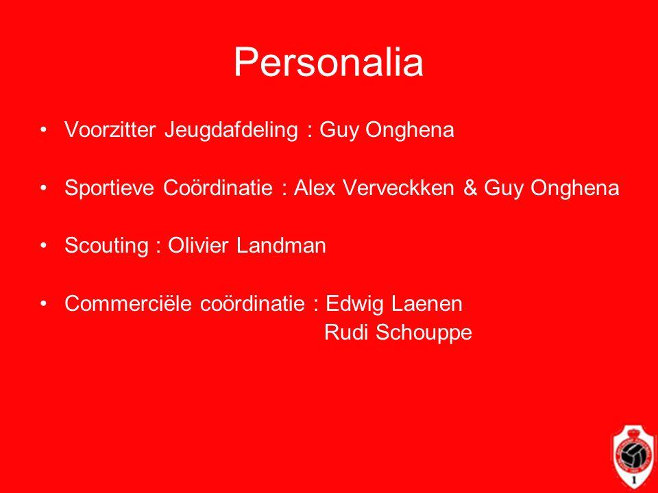 Personalia •Voorzitter Jeugdafdeling : Guy Onghena •Sportieve Coördinatie : Alex Verveckken & Guy Onghena •Scouting : Olivier Landman •Commerciële coö