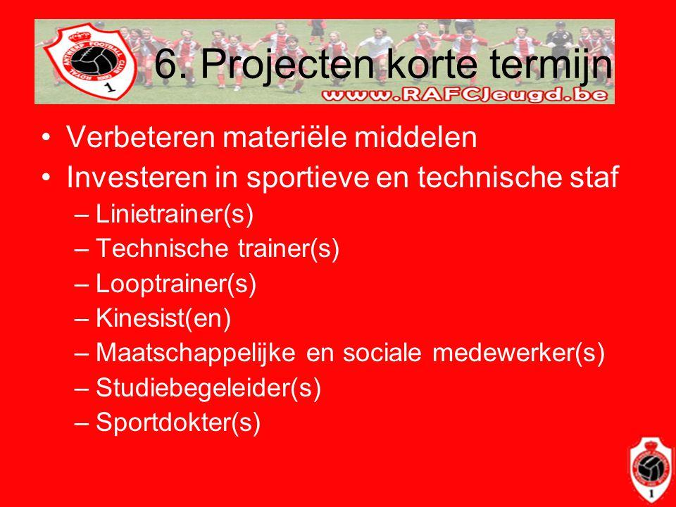 6. Projecten korte termijn •Verbeteren materiële middelen •Investeren in sportieve en technische staf –Linietrainer(s) –Technische trainer(s) –Looptra