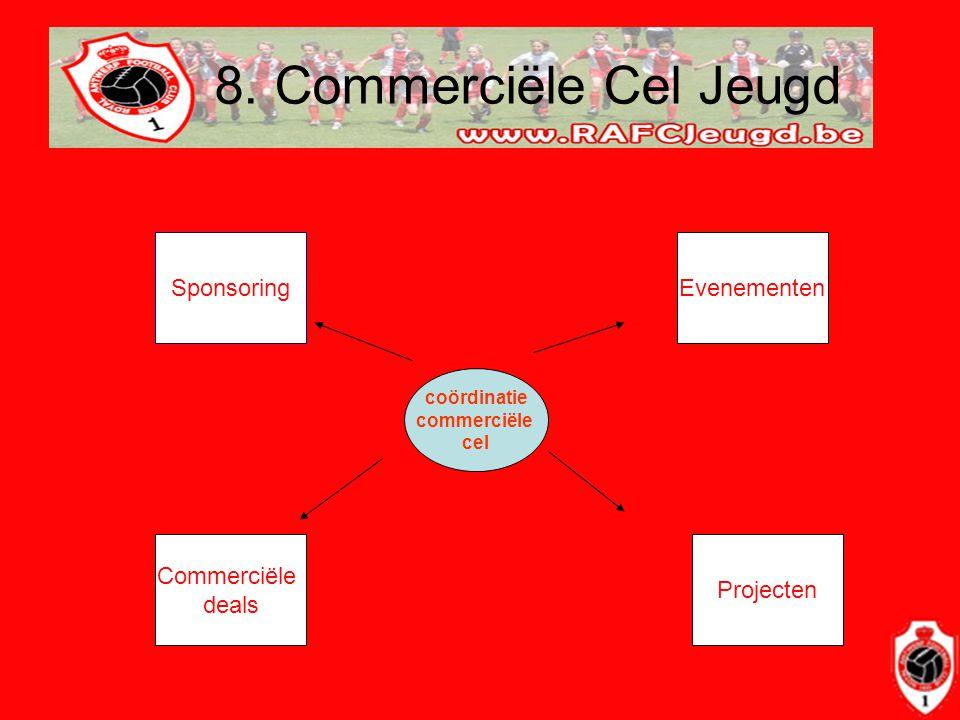 coördinatie commerciële cel Sponsoring Commerciële deals Evenementen Projecten 8. Commerciële Cel Jeugd