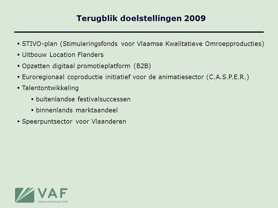  STIVO-plan (Stimuleringsfonds voor Vlaamse Kwalitatieve Omroepproducties)  Uitbouw Location Flanders  Opzetten digitaal promotieplatform (B2B)  Euroregionaal coproductie initiatief voor de animatiesector (C.A.S.P.E.R.)  Talentontwikkeling  buitenlandse festivalsuccessen  binnenlands marktaandeel  Speerpuntsector voor Vlaanderen Terugblik doelstellingen 2009