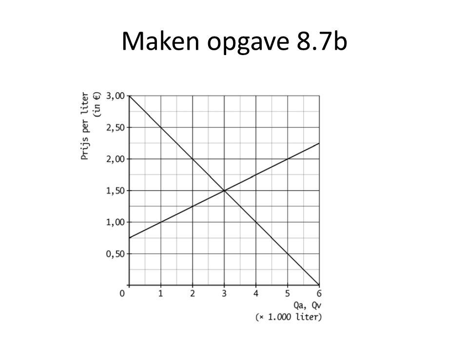 Opgave 8.7a Qv = Qa -> -2P + 6 = 4P – 3 -2P – 4P = -3 - 6 -6P = -9 P = -9 : -6 P = € 1,5 Evenwichtsprijs = € 1,5 Evenwichtshoeveelheid (invullen van P= € 1,5 ) -2 x € 1,5 + 6 = 3 Dus evenwichtshoeveelheid = 3.000 liter.