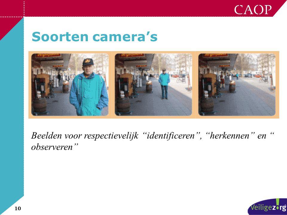 """10 Soorten camera's Beelden voor respectievelijk """"identificeren"""", """"herkennen"""" en """" observeren"""""""