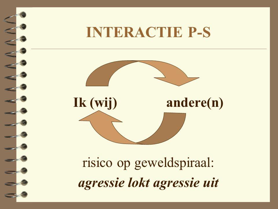 Ik (wij) andere(n) risico op geweldspiraal: agressie lokt agressie uit INTERACTIE P-S