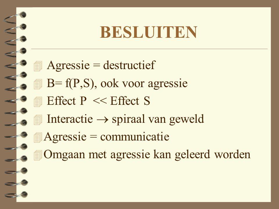 BESLUITEN 4 Agressie = destructief 4 B= f(P,S), ook voor agressie 4 Effect P << Effect S 4 Interactie  spiraal van geweld 4 Agressie = communicatie 4
