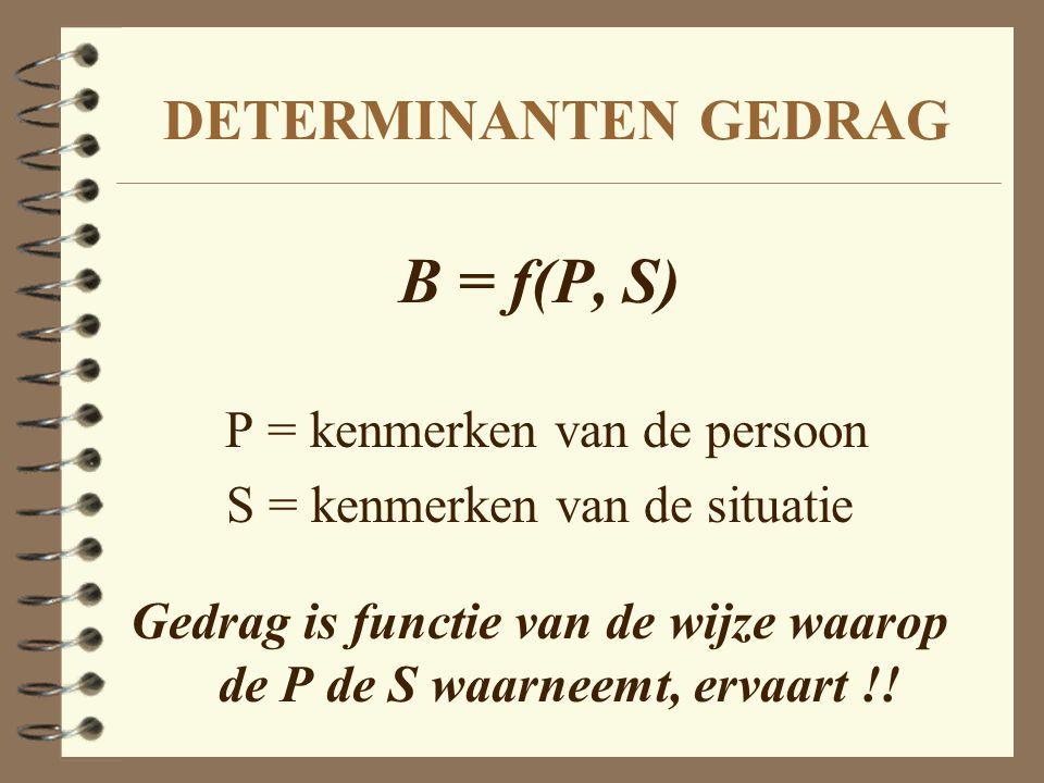 DETERMINANTEN GEDRAG B = f(P, S) P = kenmerken van de persoon S = kenmerken van de situatie Gedrag is functie van de wijze waarop de P de S waarneemt,