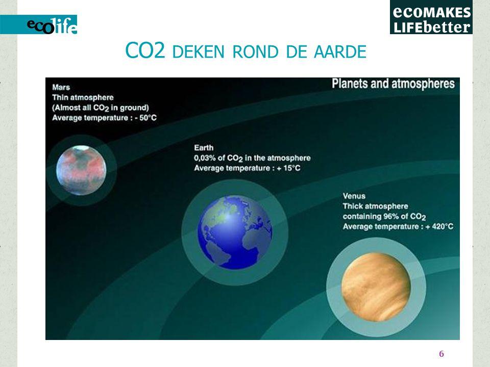 6 CO2 DEKEN ROND DE AARDE