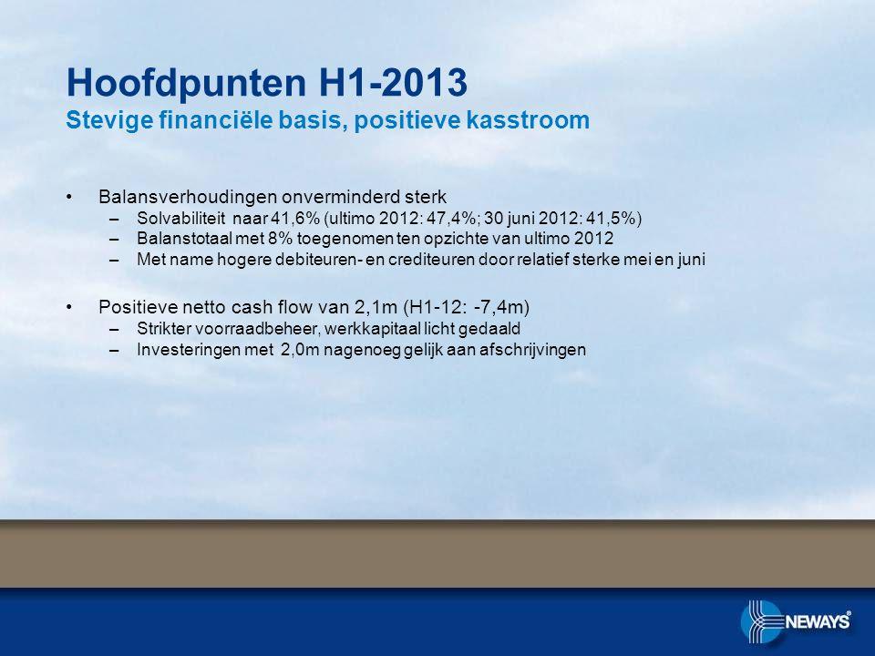 •Balansverhoudingen onverminderd sterk –Solvabiliteit naar 41,6% (ultimo 2012: 47,4%; 30 juni 2012: 41,5%) –Balanstotaal met 8% toegenomen ten opzichte van ultimo 2012 –Met name hogere debiteuren- en crediteuren door relatief sterke mei en juni •Positieve netto cash flow van 2,1m (H1-12: -7,4m) –Strikter voorraadbeheer, werkkapitaal licht gedaald –Investeringen met 2,0m nagenoeg gelijk aan afschrijvingen Hoofdpunten H1-2013 Stevige financiële basis, positieve kasstroom