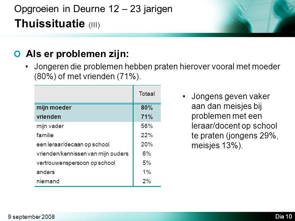 9 september 2008 Dia 10 Opgroeien in Deurne 12 – 23 jarigen Thuissituatie (III) O Als er problemen zijn: •Jongeren die problemen hebben praten hierover vooral met moeder (80%) of met vrienden (71%).