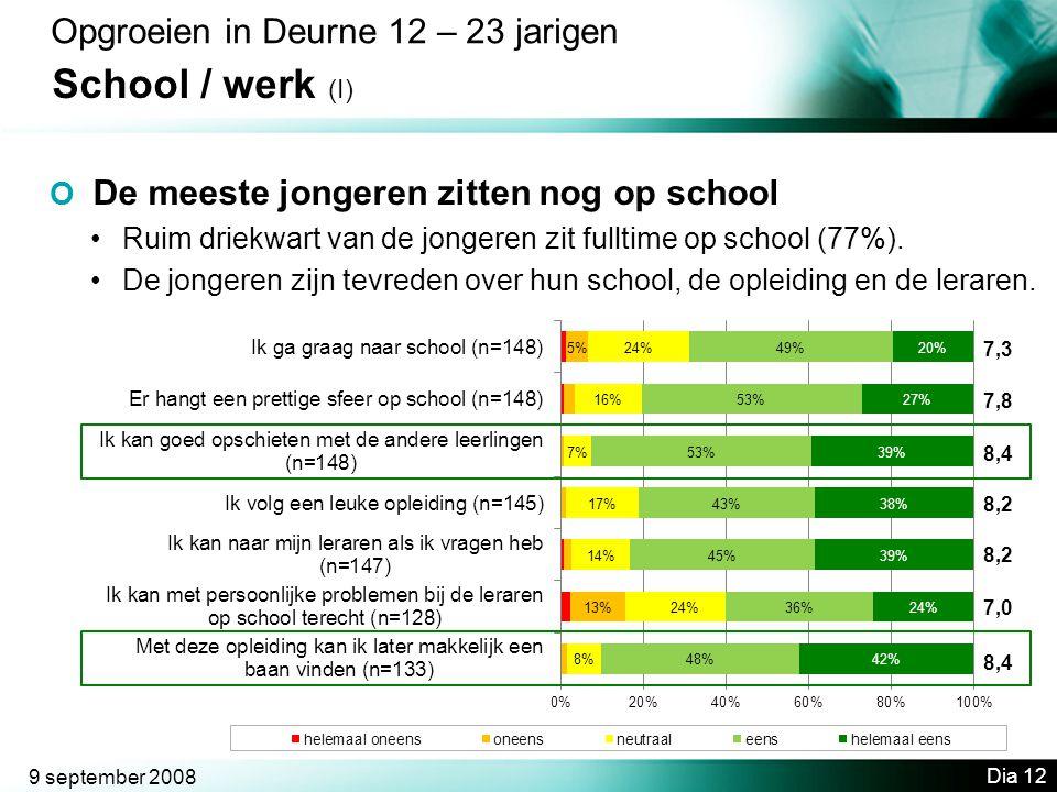 9 september 2008 Dia 12 Opgroeien in Deurne 12 – 23 jarigen School / werk (I) O De meeste jongeren zitten nog op school •Ruim driekwart van de jongeren zit fulltime op school (77%).