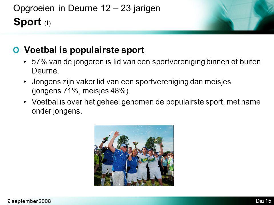9 september 2008 Dia 15 Opgroeien in Deurne 12 – 23 jarigen Sport (I) O Voetbal is populairste sport •57% van de jongeren is lid van een sportvereniging binnen of buiten Deurne.