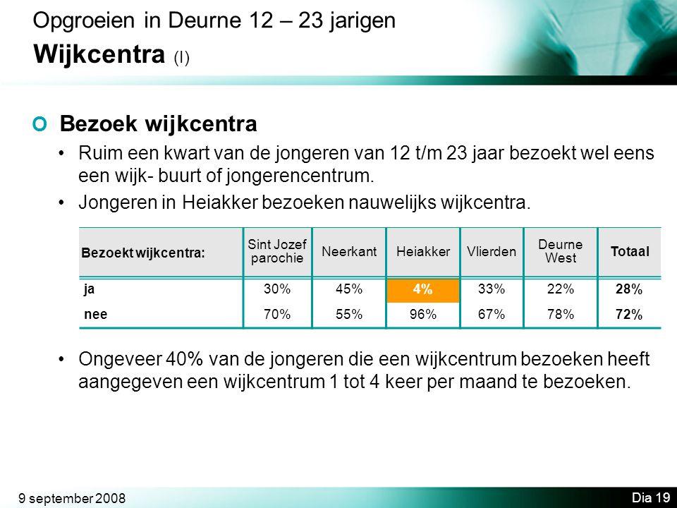 9 september 2008 Dia 19 Opgroeien in Deurne 12 – 23 jarigen Wijkcentra (I) O Bezoek wijkcentra •Ruim een kwart van de jongeren van 12 t/m 23 jaar bezoekt wel eens een wijk- buurt of jongerencentrum.