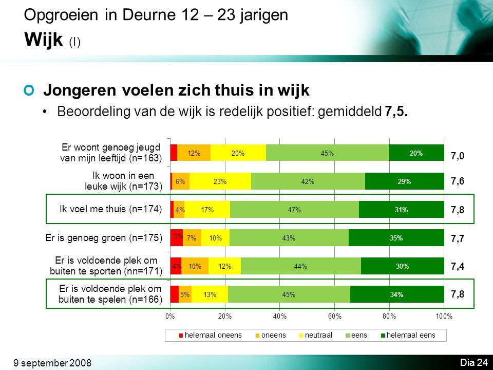 9 september 2008 Dia 24 Opgroeien in Deurne 12 – 23 jarigen Wijk (I) O Jongeren voelen zich thuis in wijk •Beoordeling van de wijk is redelijk positief: gemiddeld 7,5.