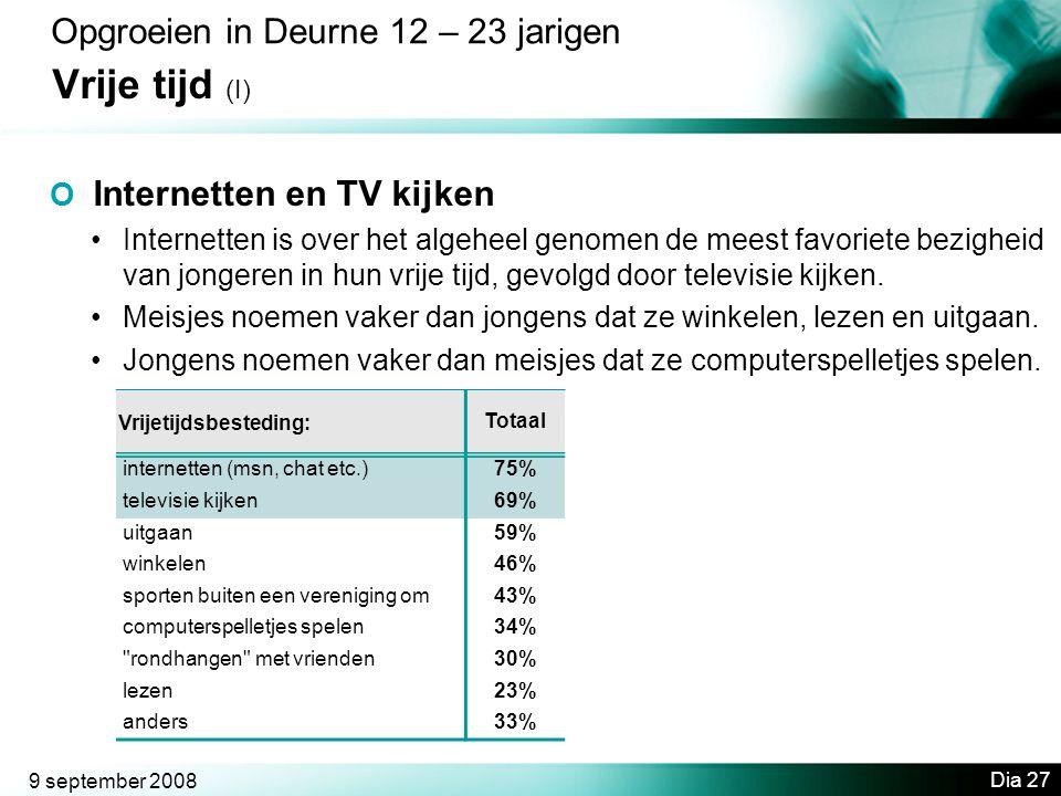 9 september 2008 Dia 27 Opgroeien in Deurne 12 – 23 jarigen Vrije tijd (I) O Internetten en TV kijken •Internetten is over het algeheel genomen de meest favoriete bezigheid van jongeren in hun vrije tijd, gevolgd door televisie kijken.