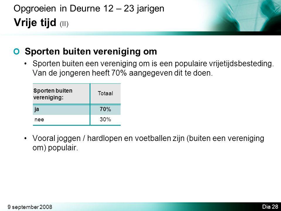 9 september 2008 Dia 28 Opgroeien in Deurne 12 – 23 jarigen Vrije tijd (II) O Sporten buiten vereniging om •Sporten buiten een vereniging om is een populaire vrijetijdsbesteding.