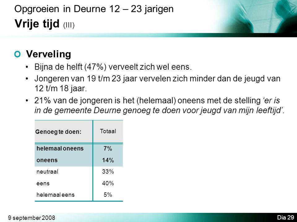 9 september 2008 Dia 29 Opgroeien in Deurne 12 – 23 jarigen Vrije tijd (III) O Verveling •Bijna de helft (47%) verveelt zich wel eens.