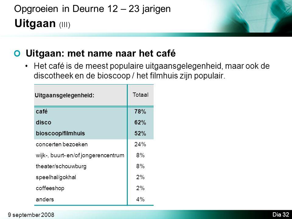 9 september 2008 Dia 32 Opgroeien in Deurne 12 – 23 jarigen Uitgaan (III) O Uitgaan: met name naar het café •Het café is de meest populaire uitgaansgelegenheid, maar ook de discotheek en de bioscoop / het filmhuis zijn populair.
