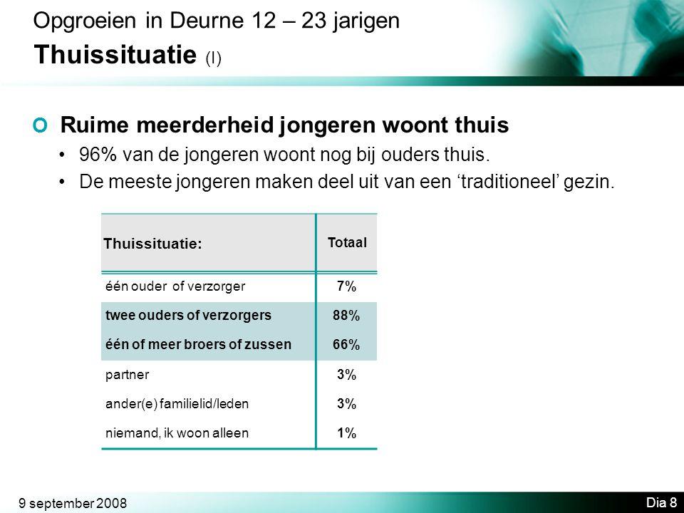 9 september 2008 Dia 8 Opgroeien in Deurne 12 – 23 jarigen Thuissituatie (I) O Ruime meerderheid jongeren woont thuis •96% van de jongeren woont nog bij ouders thuis.