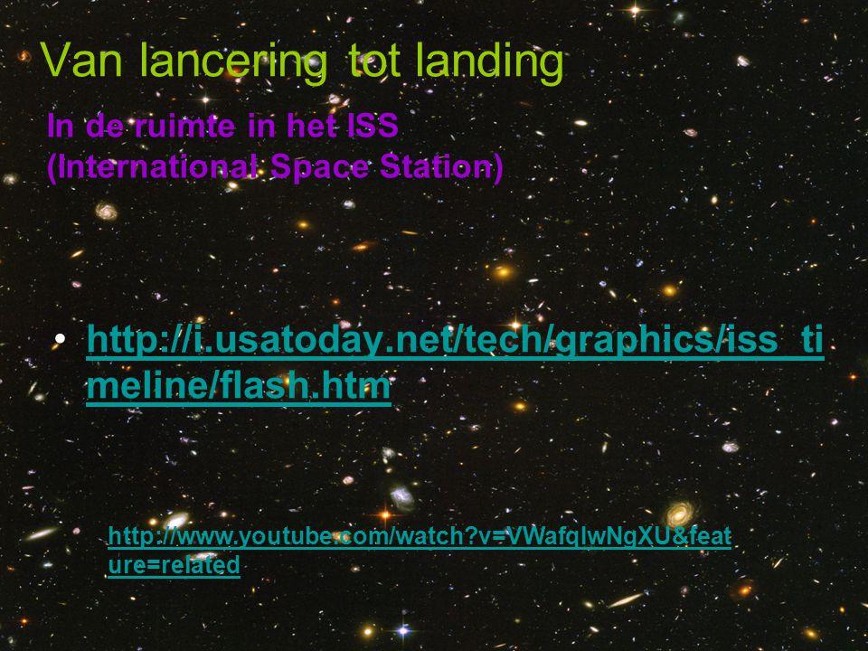 In de ruimte in het ISS (International Space Station) Van lancering tot landing •http://i.usatoday.net/tech/graphics/iss_ti meline/flash.htmhttp://i.u