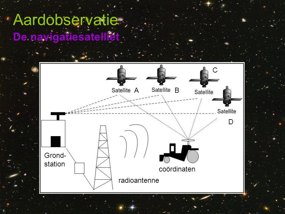 De navigatiesatelliet Aardobservatie AB D C coördinaten radioantenne Grond- station