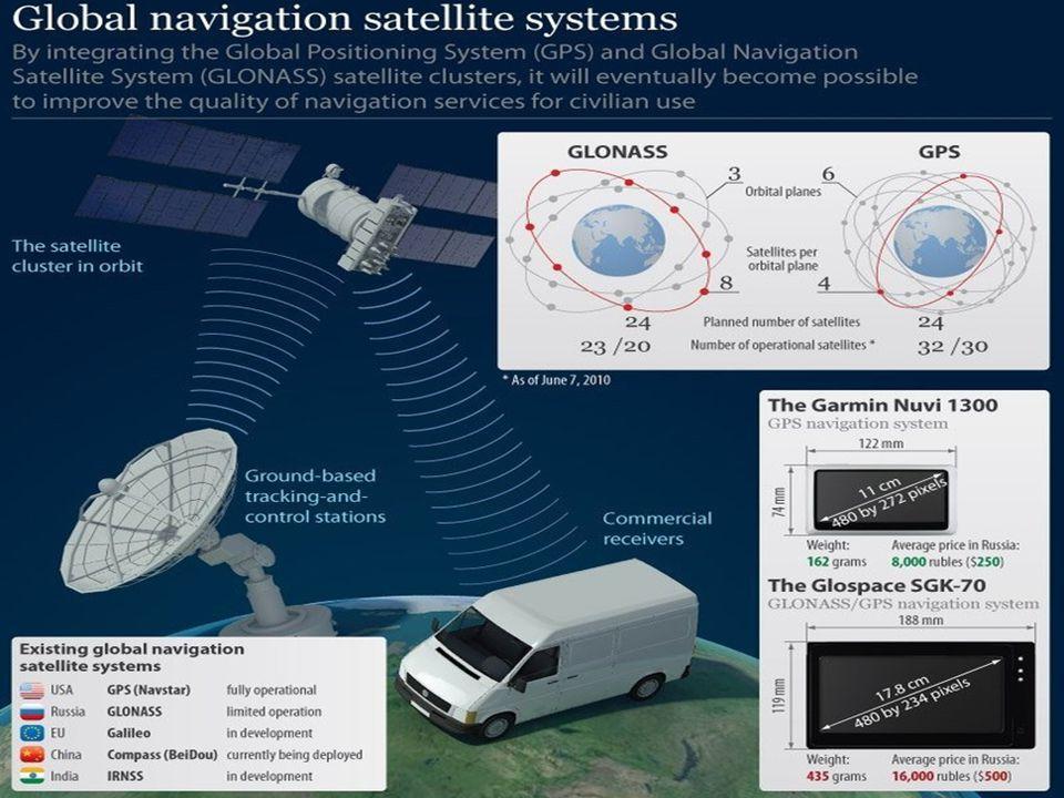 De navigatiesatelliet Aardobservatie