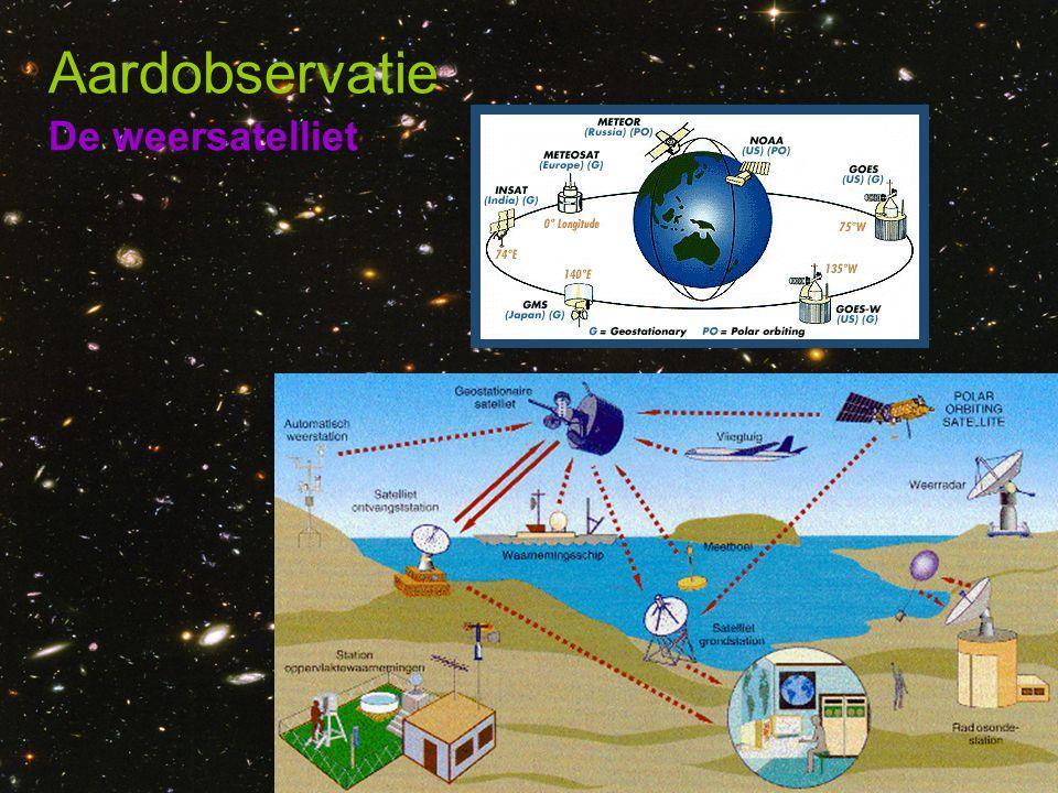De weersatelliet Aardobservatie