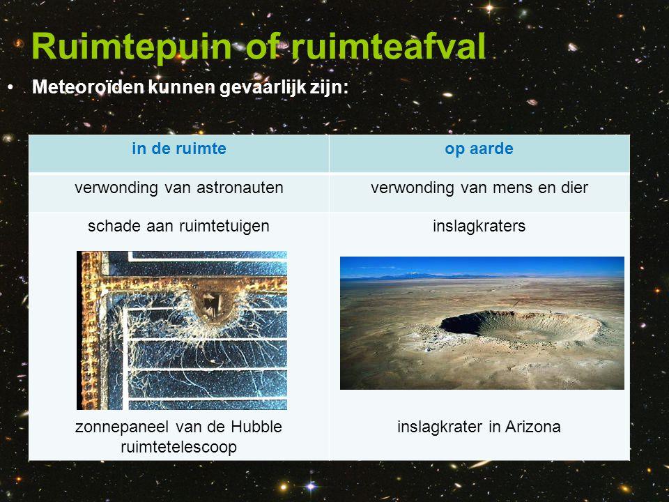 Ruimtepuin of ruimteafval •Meteoroïden kunnen gevaarlijk zijn: in de ruimteop aarde verwonding van astronautenverwonding van mens en dier schade aan r