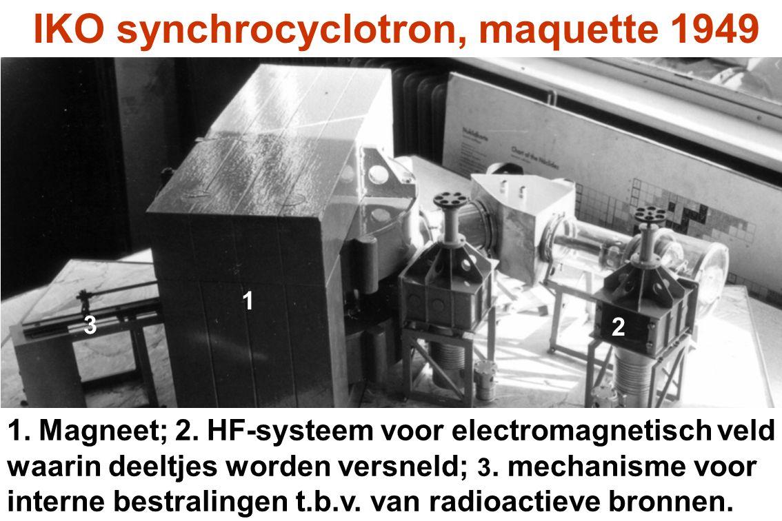 1. Magneet; 2. HF-systeem voor electromagnetisch veld waarin deeltjes worden versneld; 3. mechanisme voor interne bestralingen t.b.v. van radioactieve