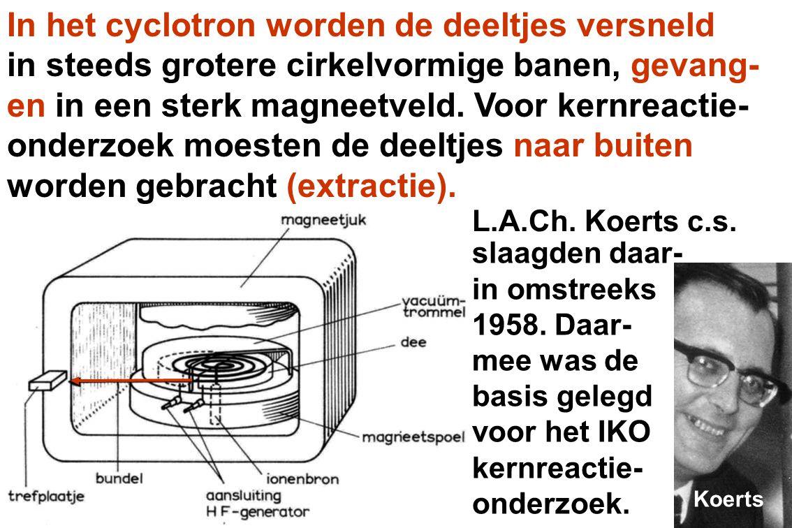 In het cyclotron worden de deeltjes versneld in steeds grotere cirkelvormige banen, gevang- en in een sterk magneetveld. Voor kernreactie- onderzoek m