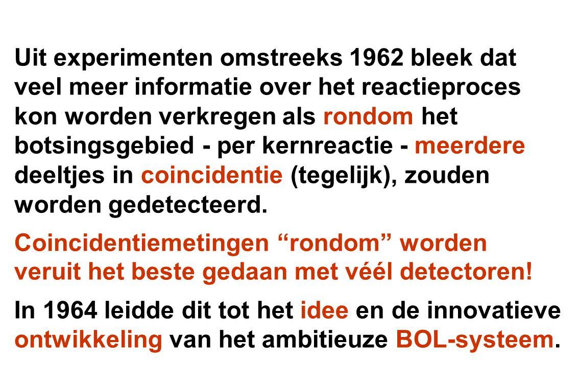 Uit experimenten omstreeks 1962 bleek dat veel meer informatie over het reactieproces kon worden verkregen als rondom het botsingsgebied - per kernrea