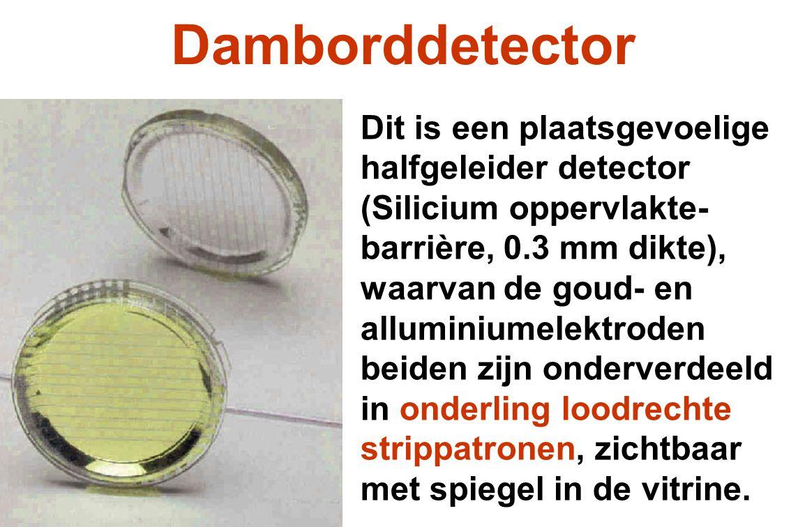 Damborddetector Dit is een plaatsgevoelige halfgeleider detector (Silicium oppervlakte- barrière, 0.3 mm dikte), waarvan de goud- en alluminiumelektro