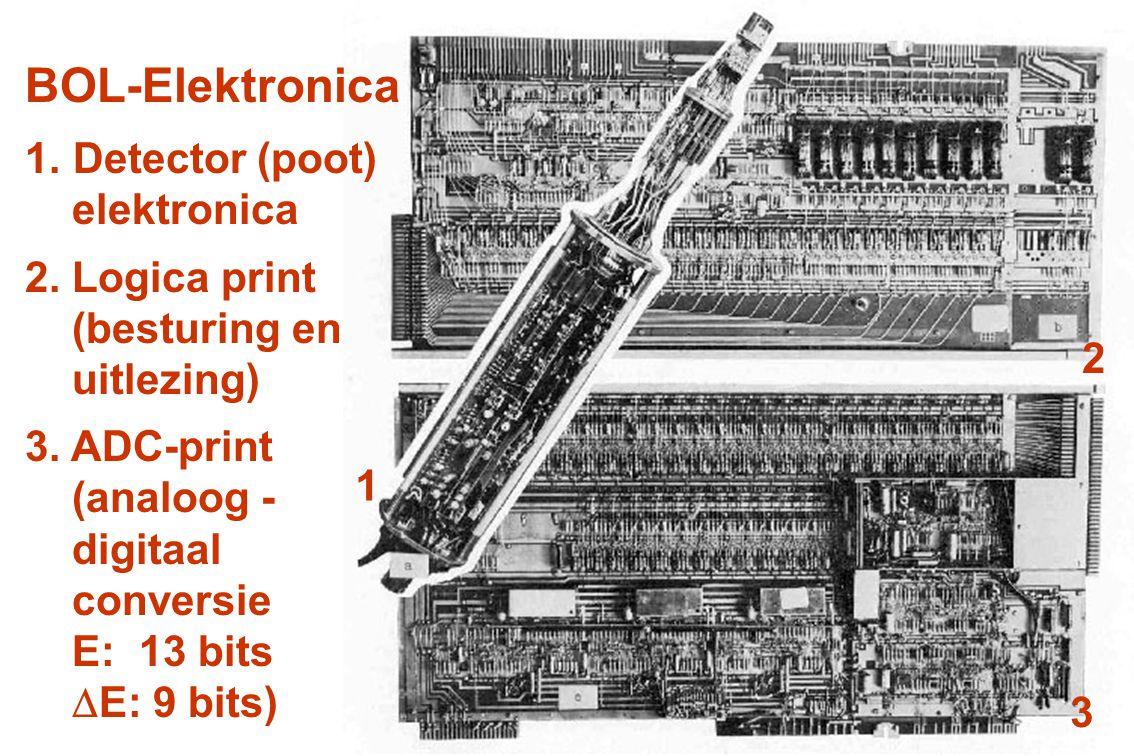 BOL-Elektronica 1. Detector (poot) elektronica 2. Logica print (besturing en uitlezing) 3. ADC-print (analoog - digitaal conversie E: 13 bits  E: 9 b