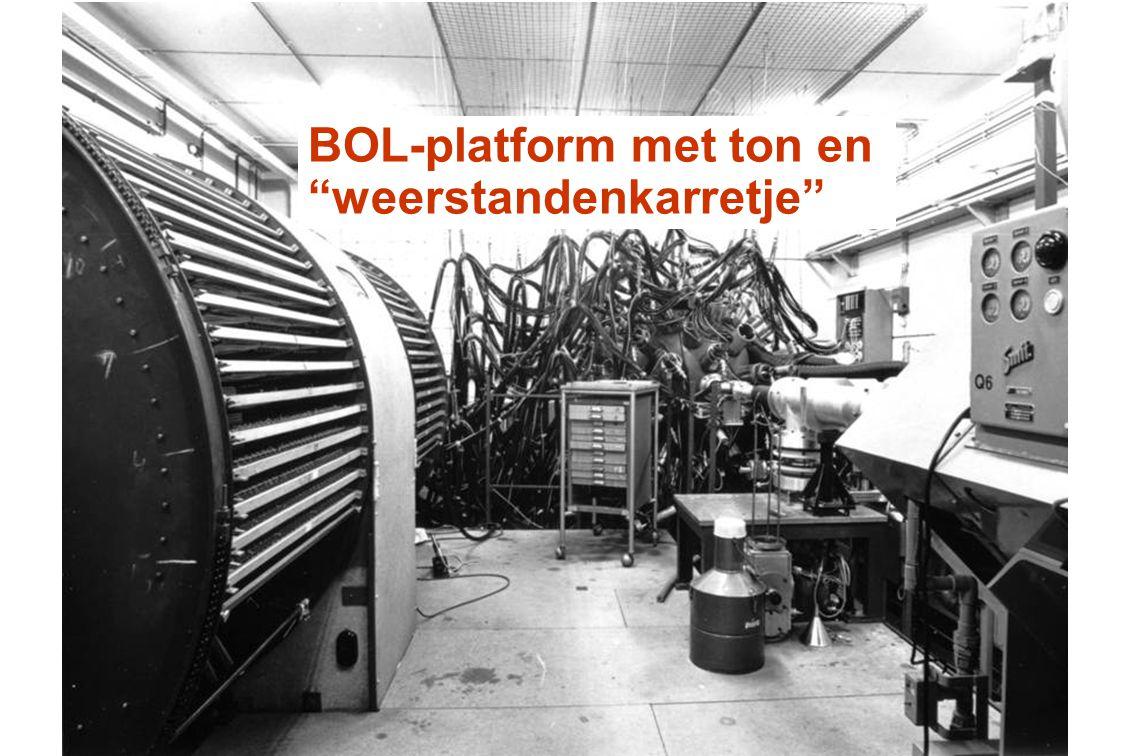 """BOL-platform met ton en """"weerstandenkarretje"""""""