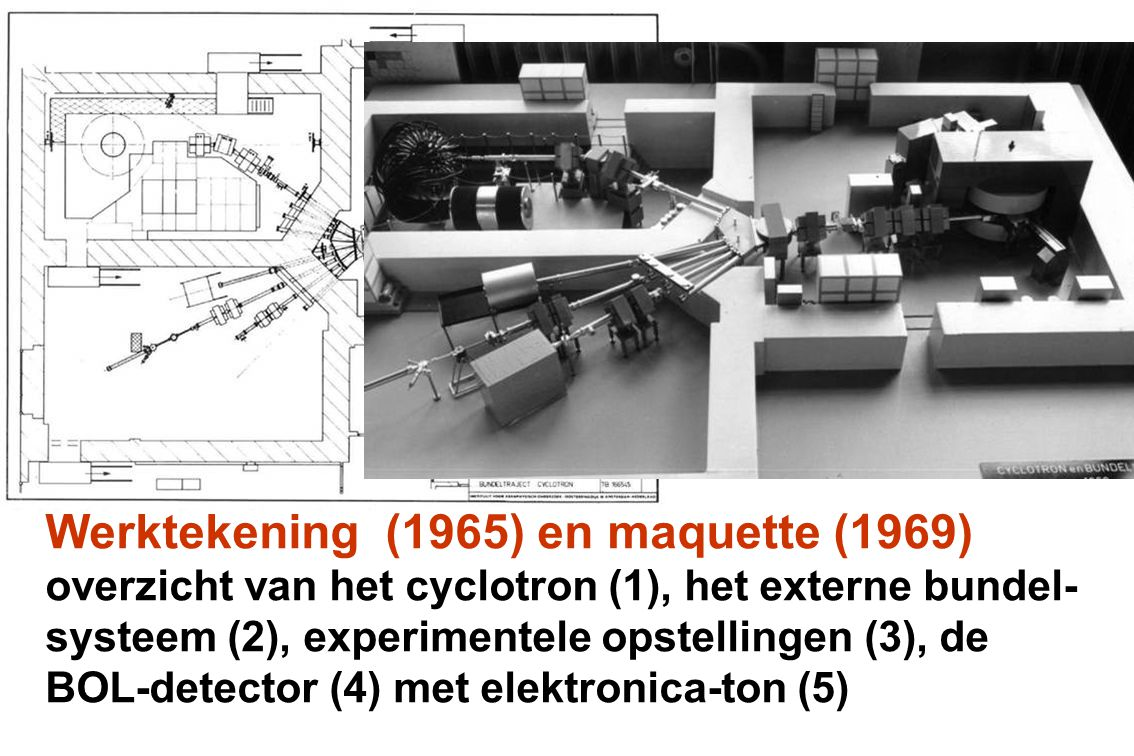 Werktekening (1965) en maquette (1969) overzicht van het cyclotron (1), het externe bundel- systeem (2), experimentele opstellingen (3), de BOL-detect