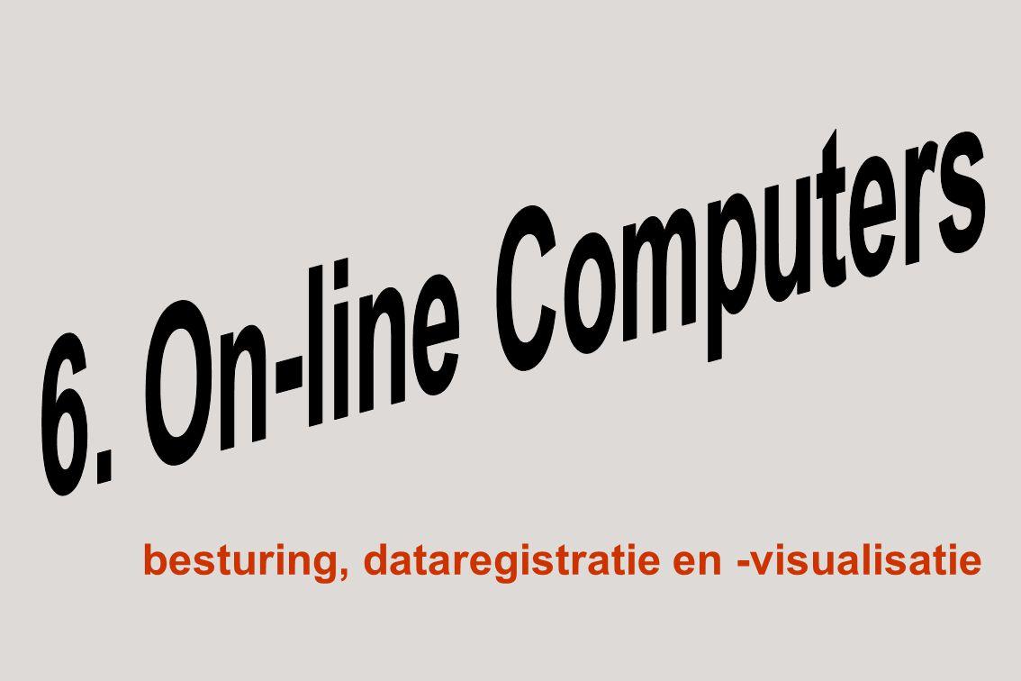 besturing, dataregistratie en -visualisatie