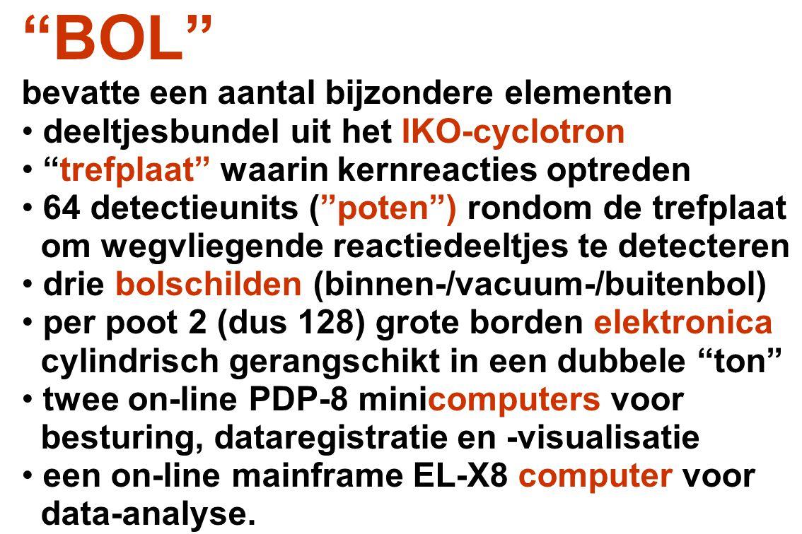 """""""BOL"""" bevatte een aantal bijzondere elementen • deeltjesbundel uit het IKO-cyclotron • """"trefplaat"""" waarin kernreacties optreden • 64 detectieunits (""""p"""