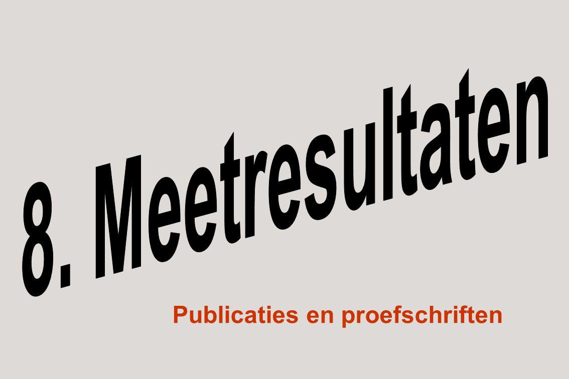 Publicaties en proefschriften
