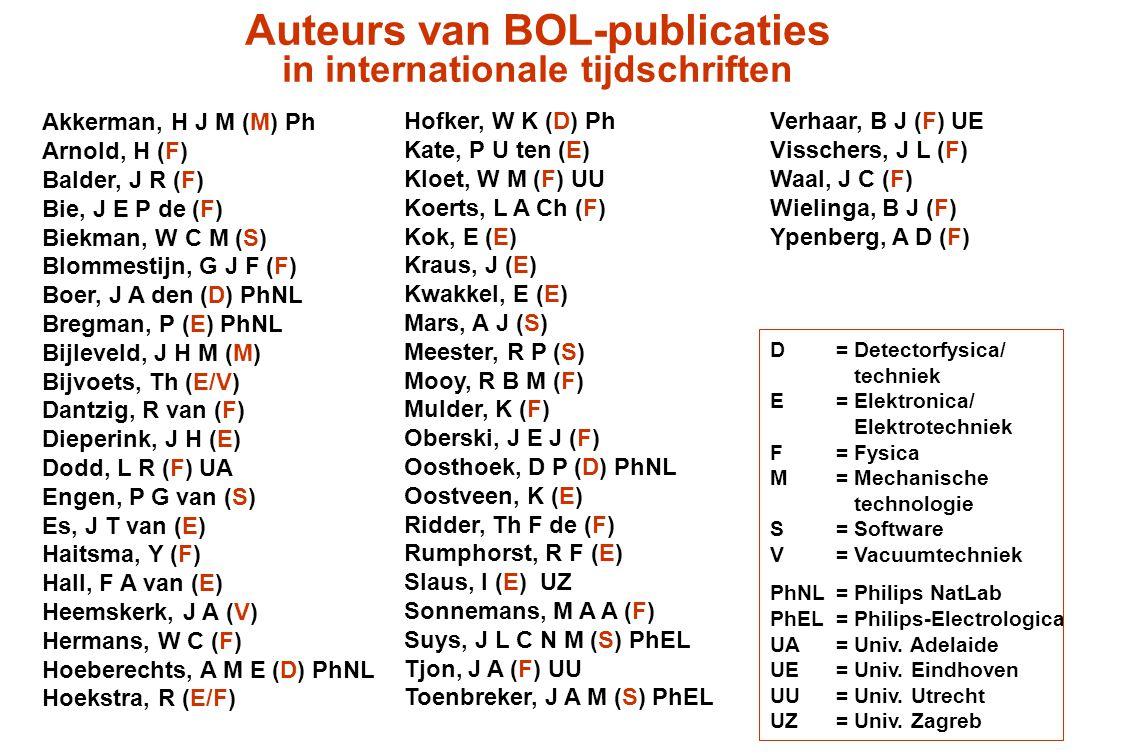 Akkerman, H J M (M) Ph Arnold, H (F) Balder, J R (F) Bie, J E P de (F) Biekman, W C M (S) Blommestijn, G J F (F) Boer, J A den (D) PhNL Bregman, P (E)