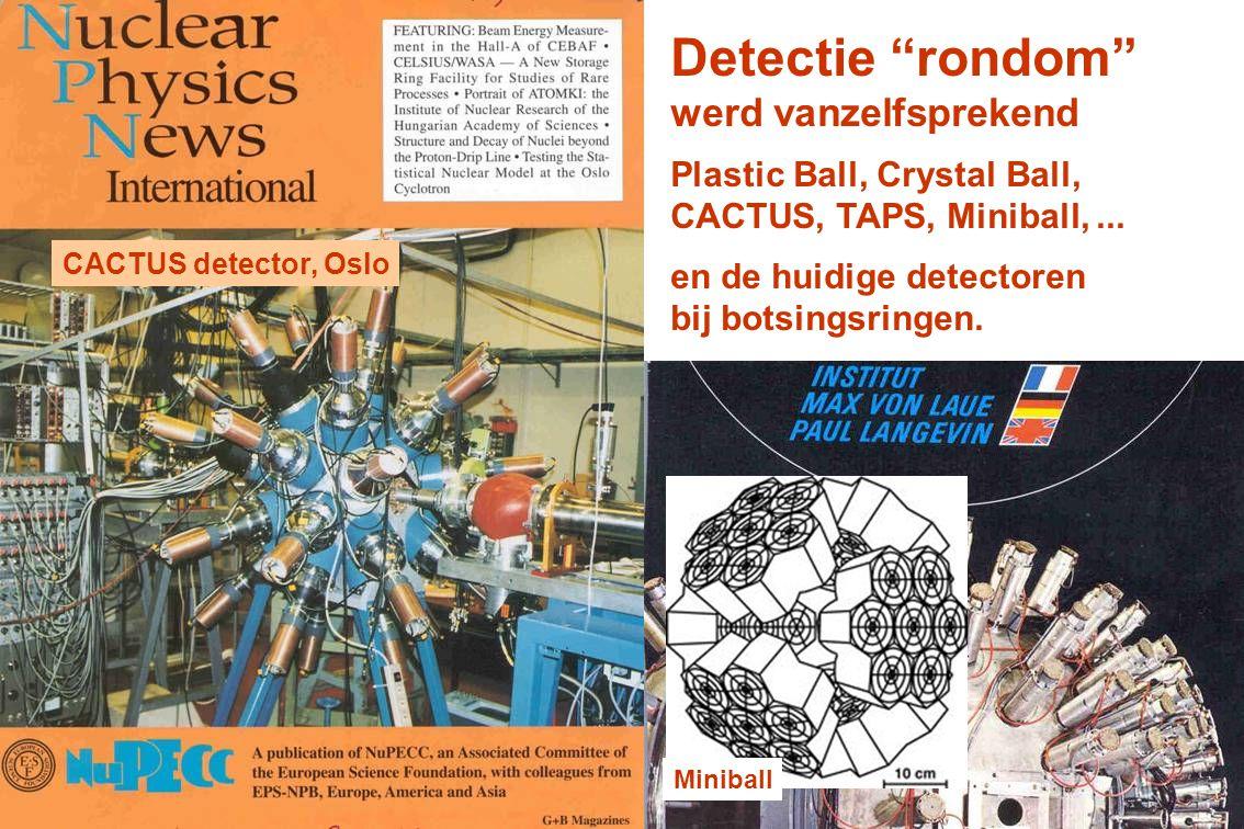 """Detectie """"rondom"""" werd vanzelfsprekend Plastic Ball, Crystal Ball, CACTUS, TAPS, Miniball,... en de huidige detectoren bij botsingsringen. CACTUS dete"""