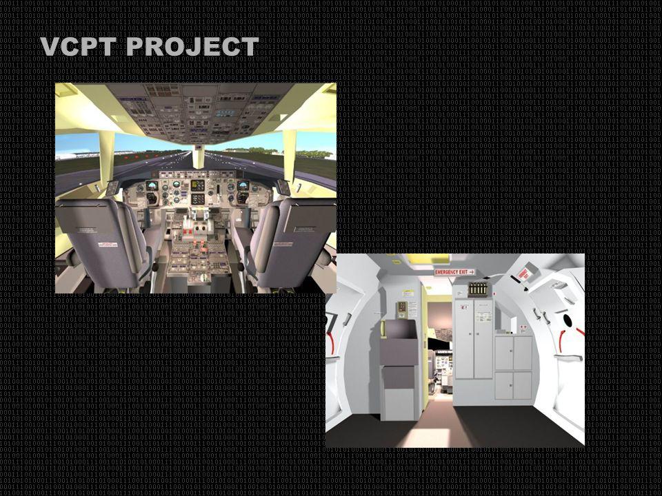 VCPT PROJECT Virtual Cockpit Procedure Trainer Piloten – Cockpit Procedure Training (CPT) Vervangt dure vluchtsimulator of CPT uren Meer training moge