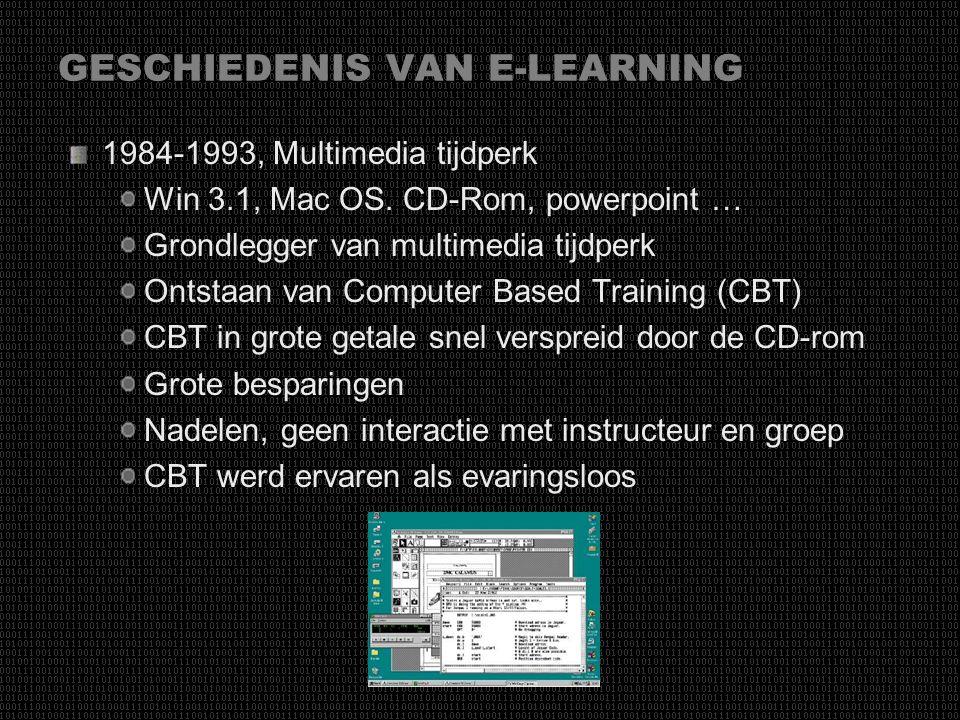 GESCHIEDENIS VAN E-LEARNING Voor 1983, Instructeur geleide training Instructeur geleide trainingen Hoge kost instructeur Werknemers verliezen veel tij