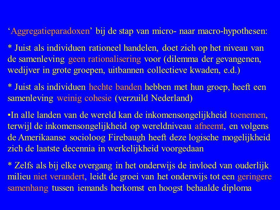 'Aggregatieparadoxen' bij de stap van micro- naar macro-hypothesen: * Juist als individuen rationeel handelen, doet zich op het niveau van de samenleving geen rationalisering voor (dilemma der gevangenen, wedijver in grote groepen, uitbannen collectieve kwaden, e.d.) * Juist als individuen hechte banden hebben met hun groep, heeft een samenleving weinig cohesie (verzuild Nederland) •In alle landen van de wereld kan de inkomensongelijkheid toenemen, terwijl de inkomensongelijkheid op wereldniveau afneemt, en volgens de Amerikaanse socioloog Firebaugh heeft deze logische mogelijkheid zich de laatste decennia in werkelijkheid voorgedaan * Zelfs als bij elke overgang in het onderwijs de invloed van ouderlijk milieu niet verandert, leidt de groei van het onderwijs tot een geringere samenhang tussen iemands herkomst en hoogst behaalde diploma