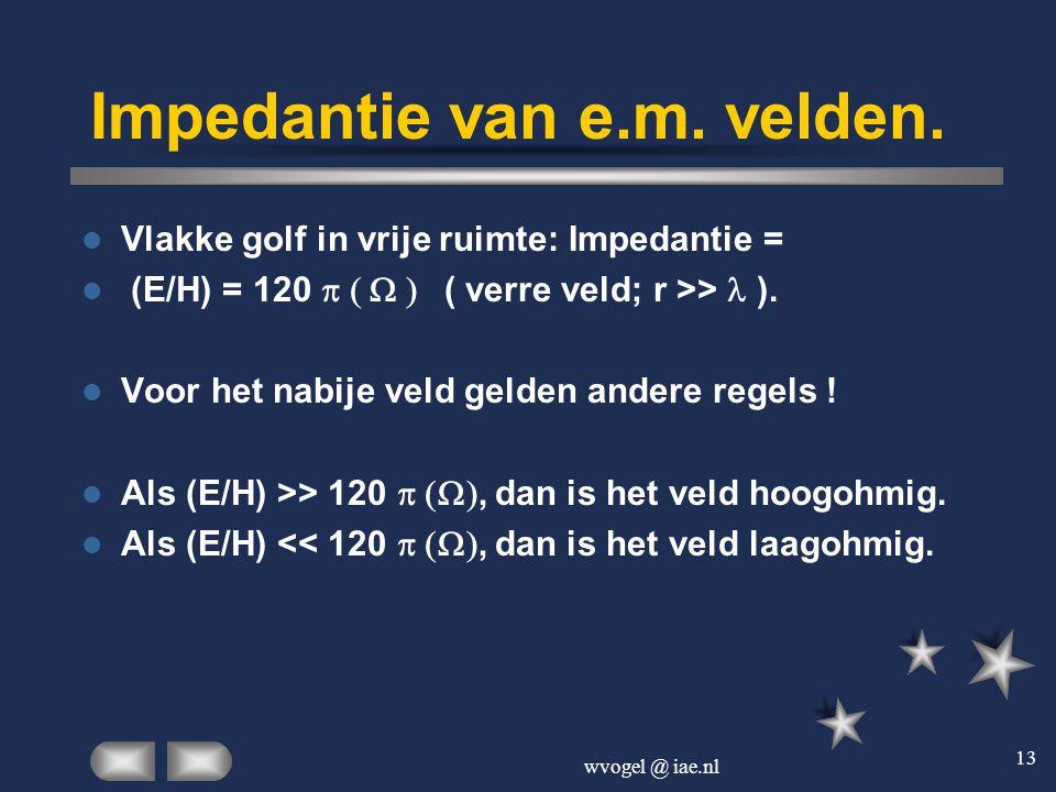 wvogel @ iae.nl 13 Impedantie van e.m. velden.  Vlakke golf in vrije ruimte: Impedantie =  (E/H) = 120  ( verre veld; r >>  ).  Voor het