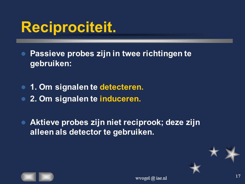 wvogel @ iae.nl 17 Reciprociteit.  Passieve probes zijn in twee richtingen te gebruiken:  1. Om signalen te detecteren.  2. Om signalen te inducere