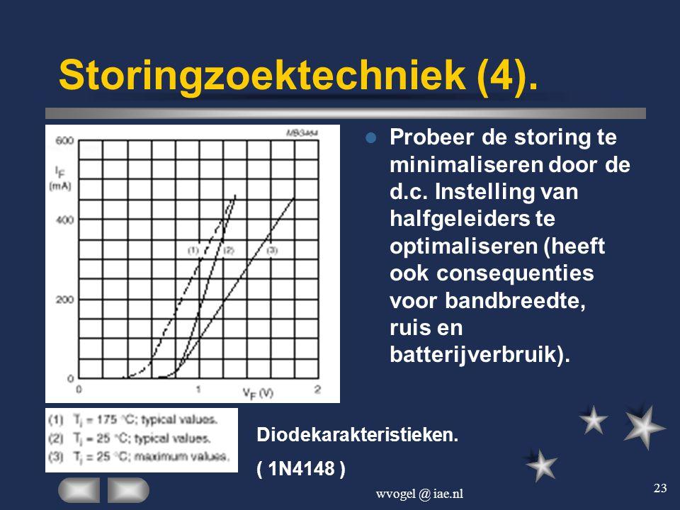 wvogel @ iae.nl 23 Storingzoektechniek (4).  Probeer de storing te minimaliseren door de d.c. Instelling van halfgeleiders te optimaliseren (heeft oo