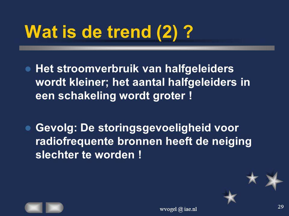 wvogel @ iae.nl 29 Wat is de trend (2) ?  Het stroomverbruik van halfgeleiders wordt kleiner; het aantal halfgeleiders in een schakeling wordt groter