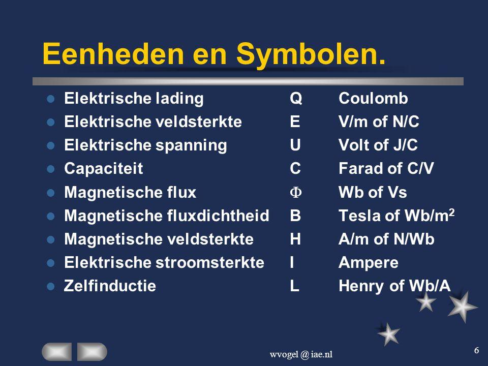 wvogel @ iae.nl 6 Eenheden en Symbolen.  Elektrische ladingQCoulomb  Elektrische veldsterkteEV/m of N/C  Elektrische spanningUVolt of J/C  Capacit