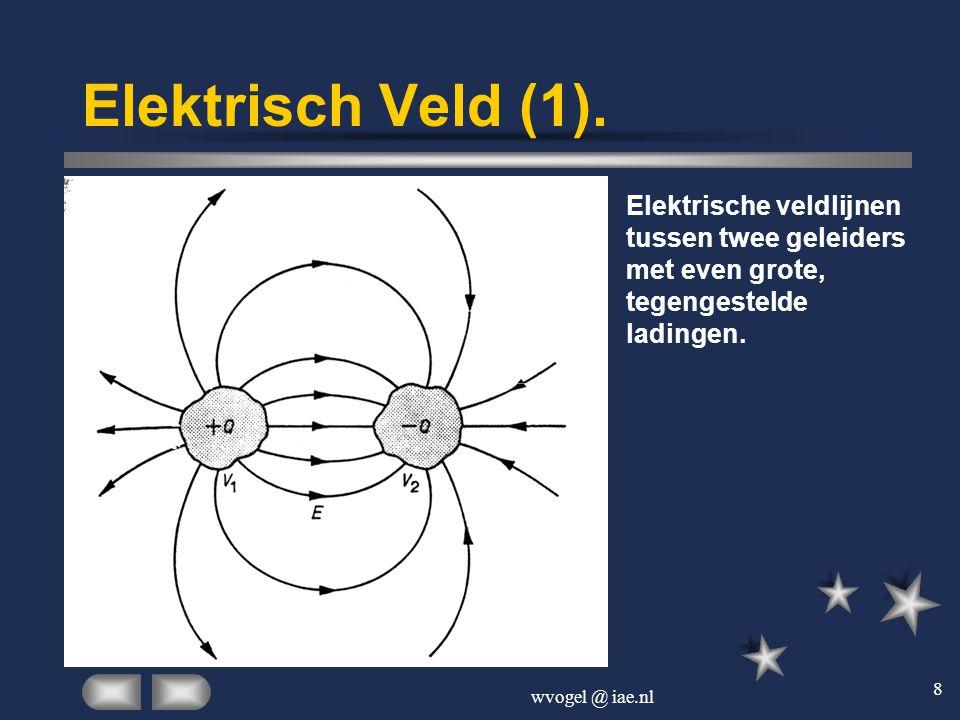 wvogel @ iae.nl 8 Elektrisch Veld (1). Elektrische veldlijnen tussen twee geleiders met even grote, tegengestelde ladingen.