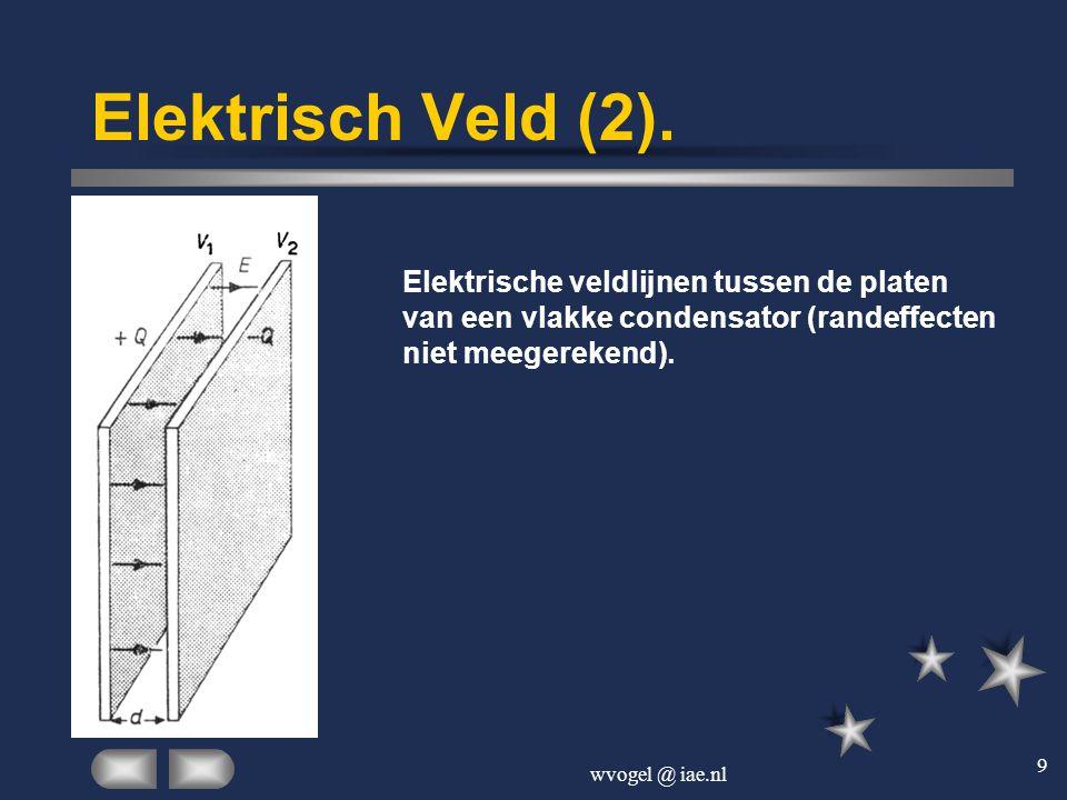 wvogel @ iae.nl 9 Elektrisch Veld (2). Elektrische veldlijnen tussen de platen van een vlakke condensator (randeffecten niet meegerekend).