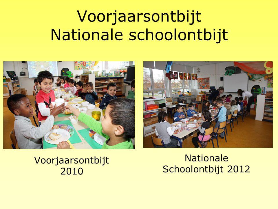 Bijzondere activiteiten •Verjaardagen •Excursies •Koken •En alle andere tussendoortjes • Schoolreisje •Voorleesochtend •Voorjaarsontbijt en schoolontbijt •Suikerfeest •Cultuur
